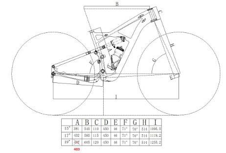 098Geometry